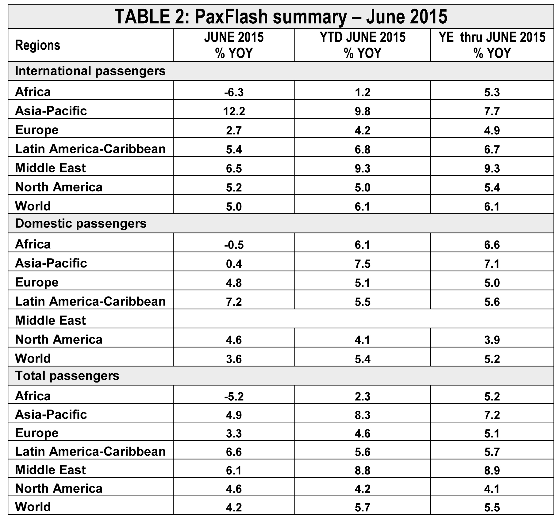 ACI PAXFlash_June 2015_PDF_chart