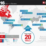 2016YIR-Infographic_EN