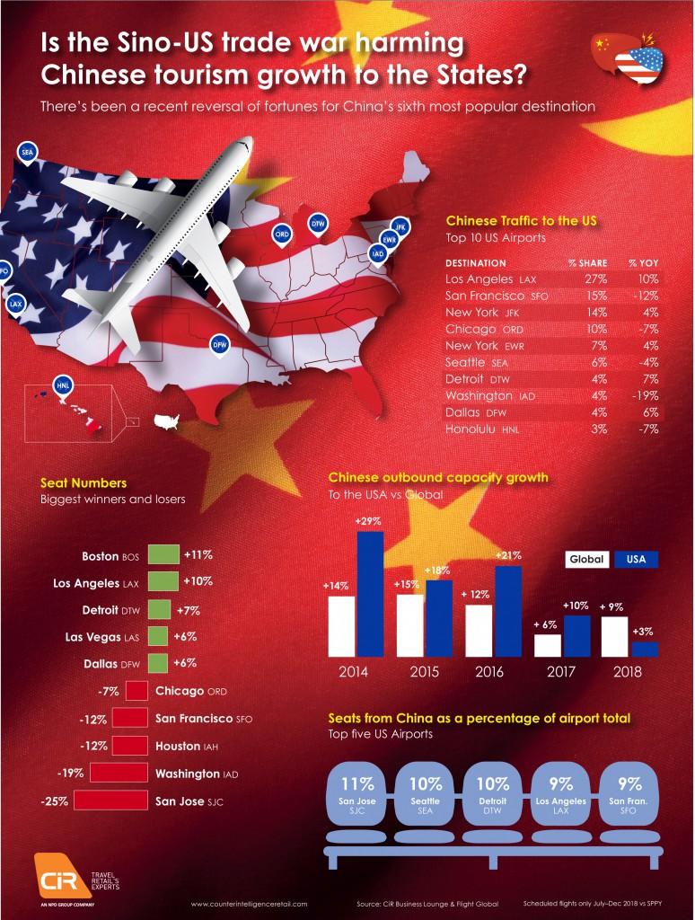CiR Sino-US Trade War TMI Sept 2018